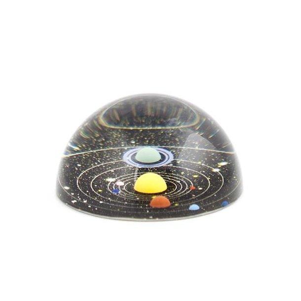 Solsystem - Brevpresser